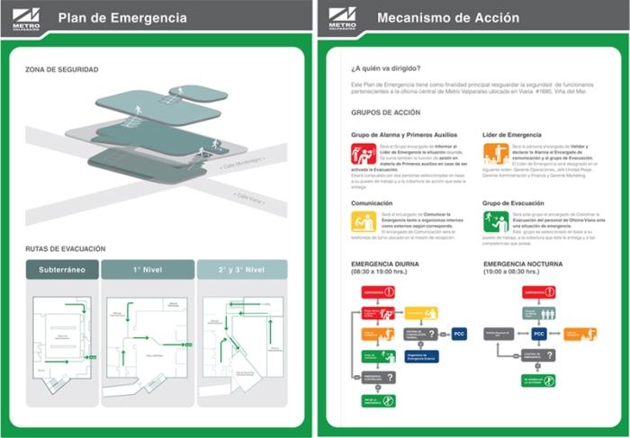 RG - esquemática - infografía metro valparaíso 03 - romina guerra - 2010 ©All rights reserved by Romina Guerra Alvarez.