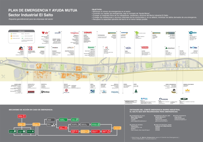 RG - esquemática - infografía metro valparaíso - esquema georeferencial sector industrial El Salto - romina guerra - 2010
