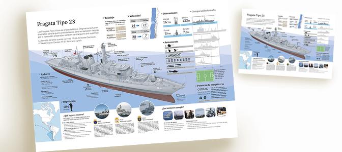 RG - Imagen infografía fragata - Todos los derechos reservados por Romina Guerra Alvarez.©